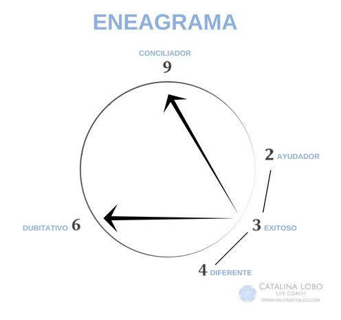 IMAGEN ENEATIPO 3.jpg